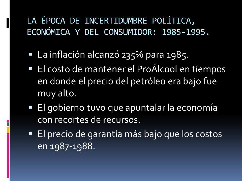 La inflación alcanzó 235% para 1985.