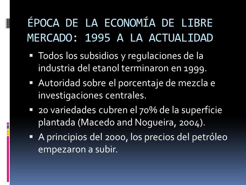 ÉPOCA DE LA ECONOMÍA DE LIBRE MERCADO: 1995 A LA ACTUALIDAD
