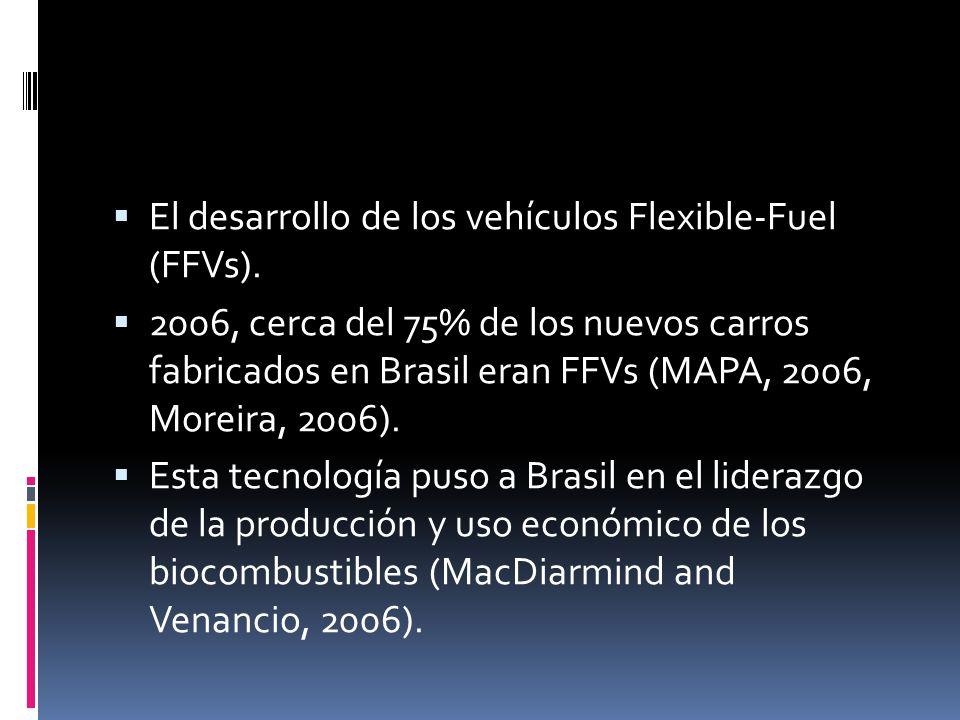 El desarrollo de los vehículos Flexible-Fuel (FFVs).
