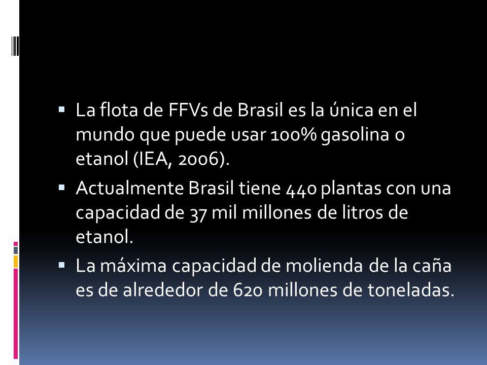 La flota de FFVs de Brasil es la única en el mundo que puede usar 100% gasolina o etanol (IEA, 2006).