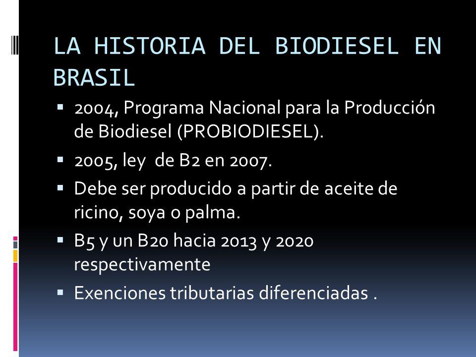 LA HISTORIA DEL BIODIESEL EN BRASIL