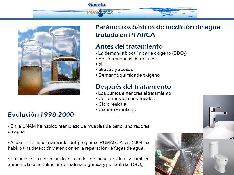 Parámetros básicos de medición de agua tratada en PTARCA