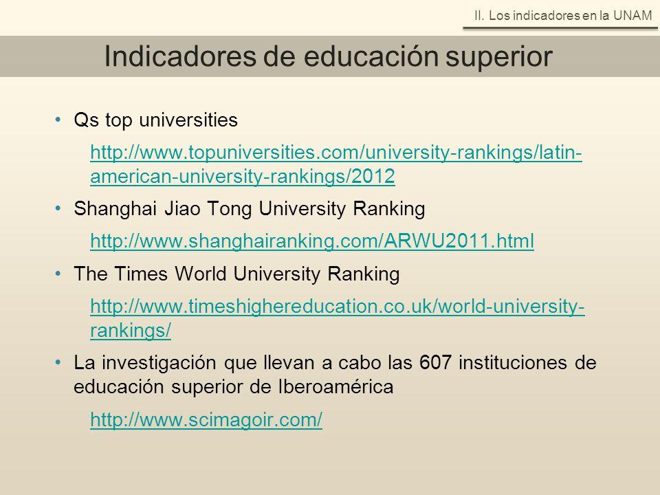 Indicadores de educación superior