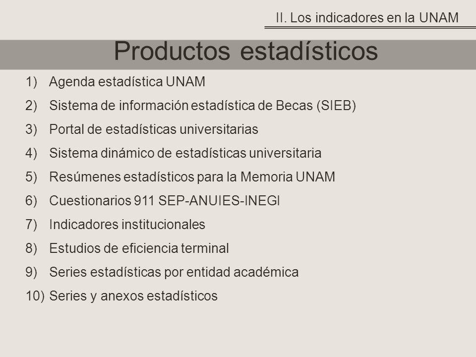 Productos estadísticos