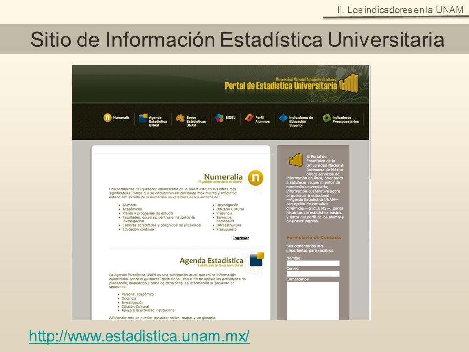 Sitio de Información Estadística Universitaria