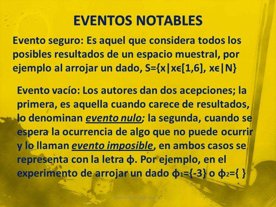 EVENTOS NOTABLES
