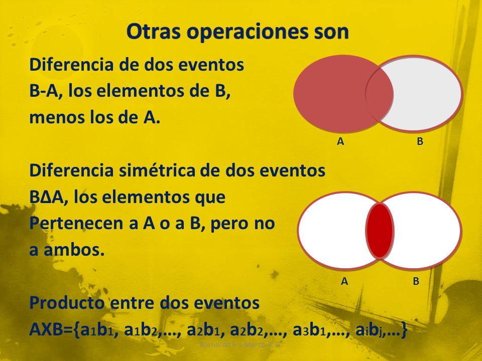 Otras operaciones son