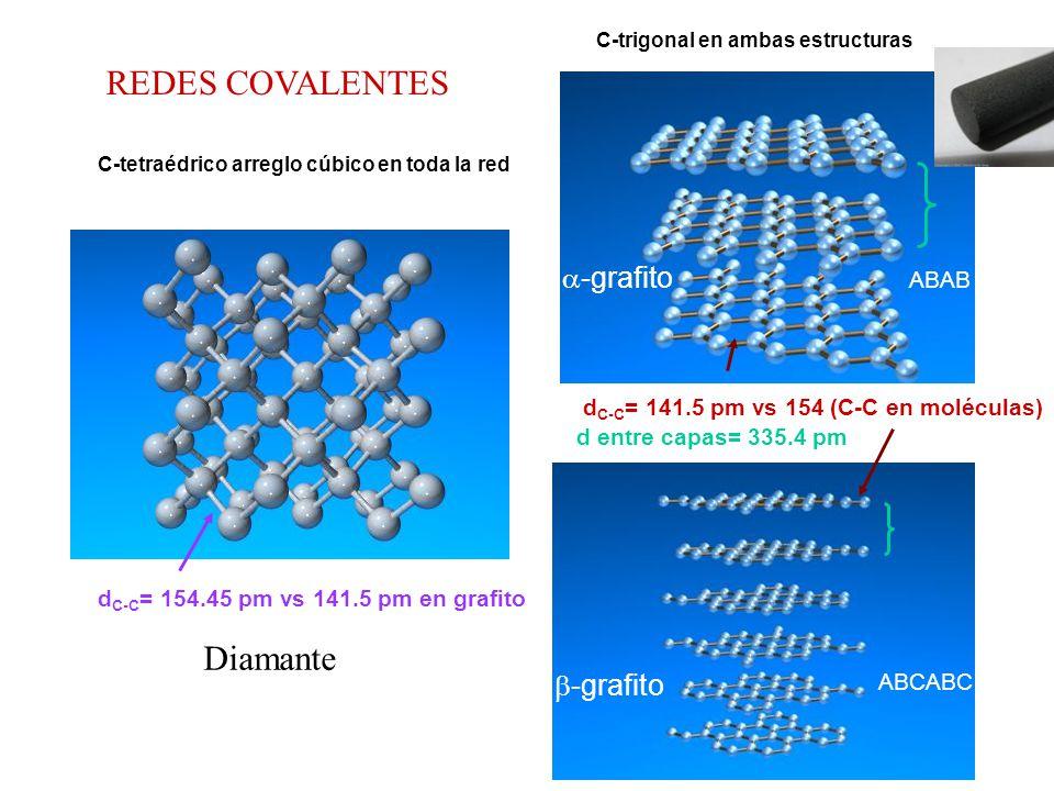 REDES COVALENTES Diamante a-grafito b-grafito ABAB