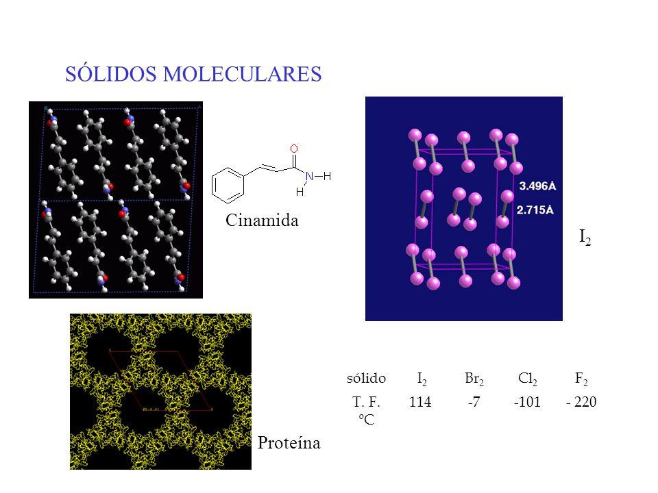 SÓLIDOS MOLECULARES Cinamida I2 Proteína sólido I2 Br2 Cl2 F2 T. F. ºC