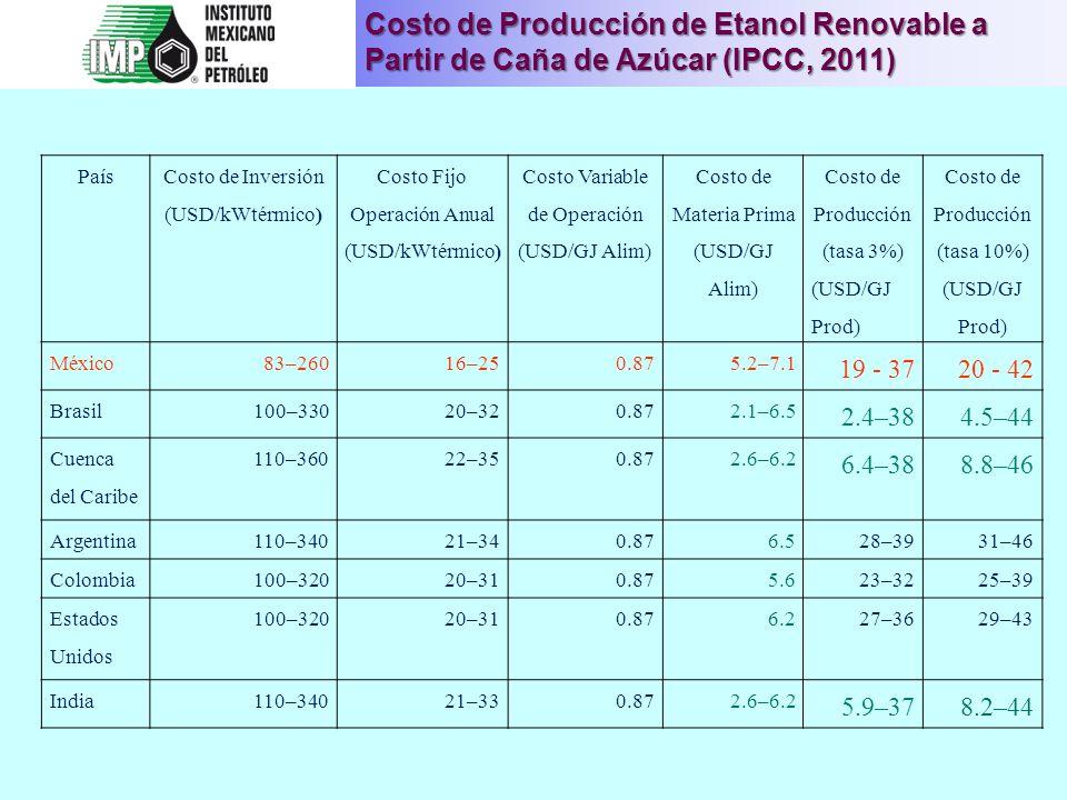 Costo de Producción de Etanol Renovable a Partir de Caña de Azúcar (IPCC, 2011)