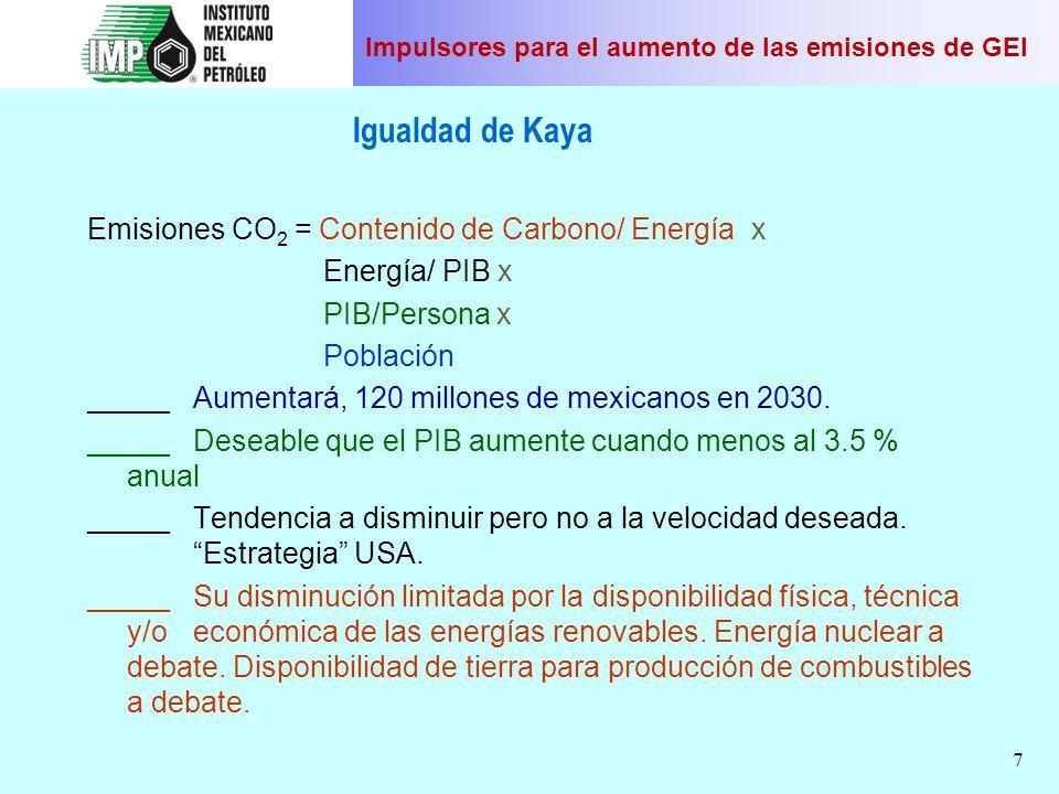 Igualdad de Kaya Emisiones CO2 = Contenido de Carbono/ Energía x