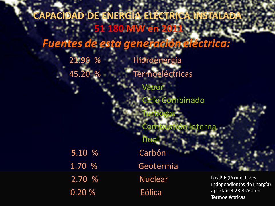 CAPACIDAD DE ENERGÍA ELÉCTRICA INSTALADA 51 180 MW en 2011