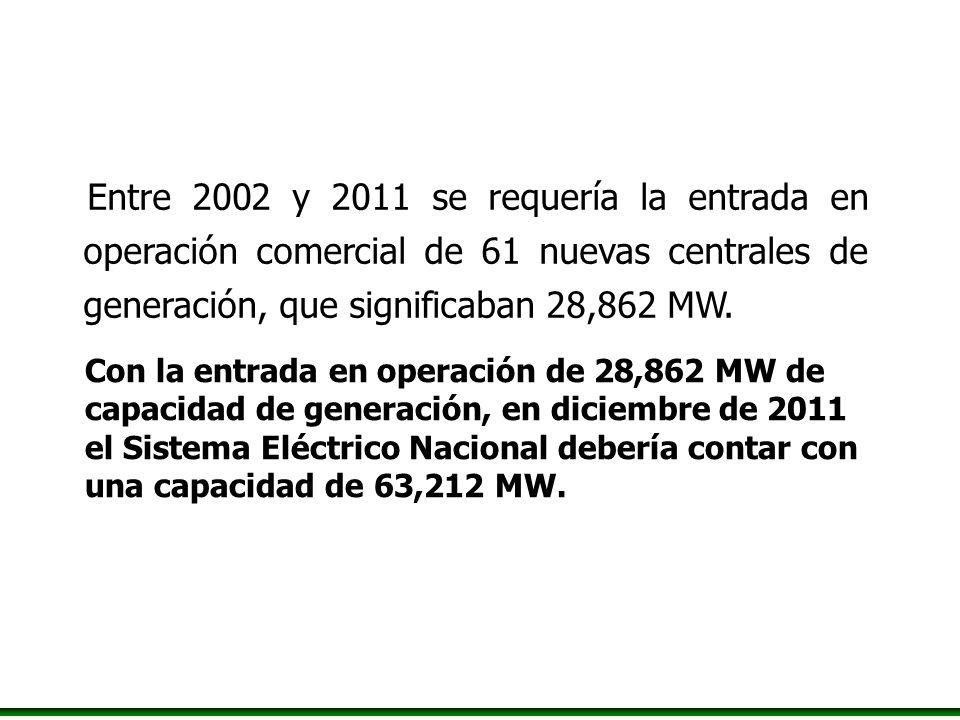 Entre 2002 y 2011 se requería la entrada en operación comercial de 61 nuevas centrales de generación, que significaban 28,862 MW.