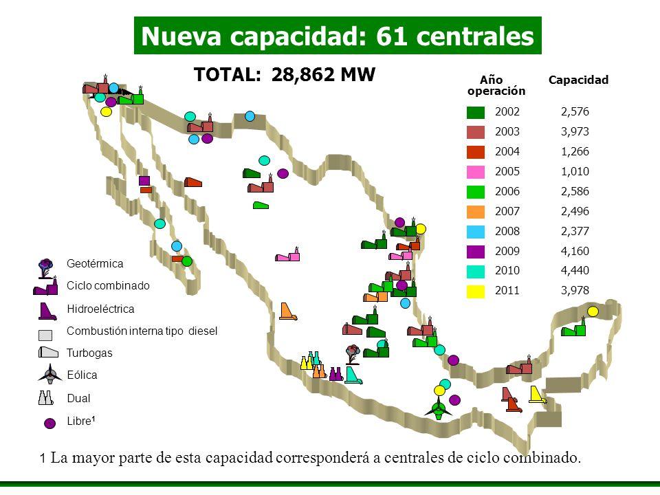 Nueva capacidad: 61 centrales