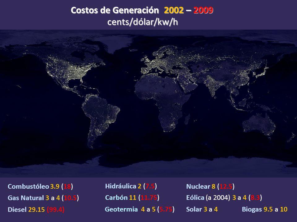 Costos de Generación 2002 – 2009 cents/dólar/kw/h Combustóleo 3.9 (18)