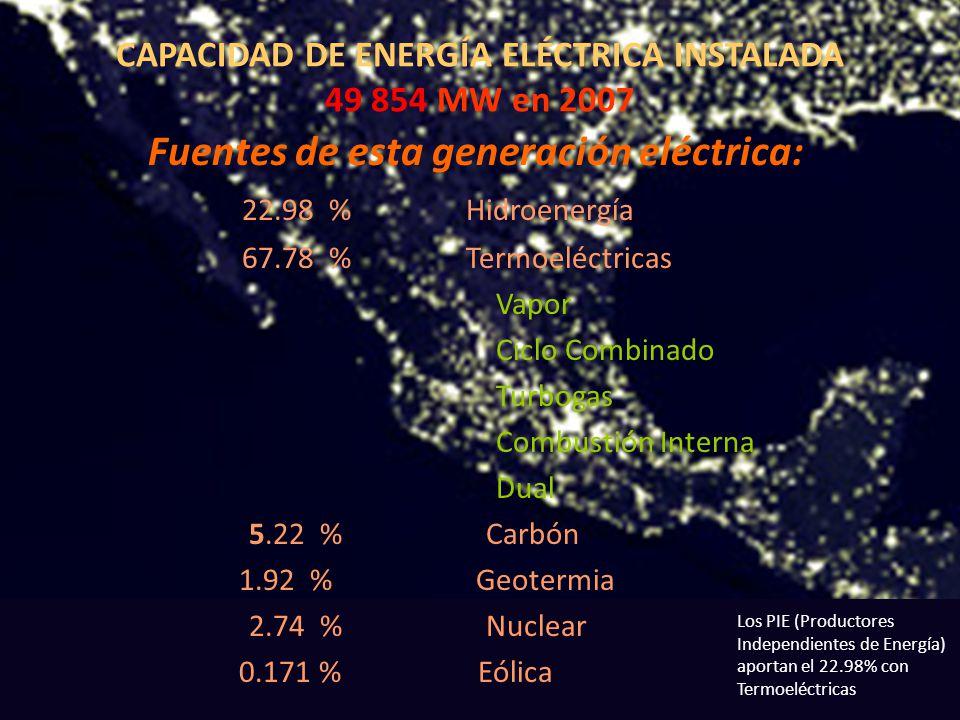 CAPACIDAD DE ENERGÍA ELÉCTRICA INSTALADA 49 854 MW en 2007
