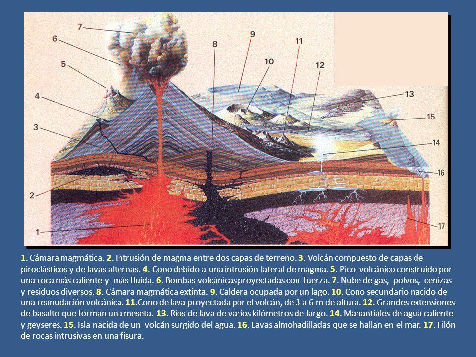 1. Cámara magmática. 2. Intrusión de magma entre dos capas de terreno