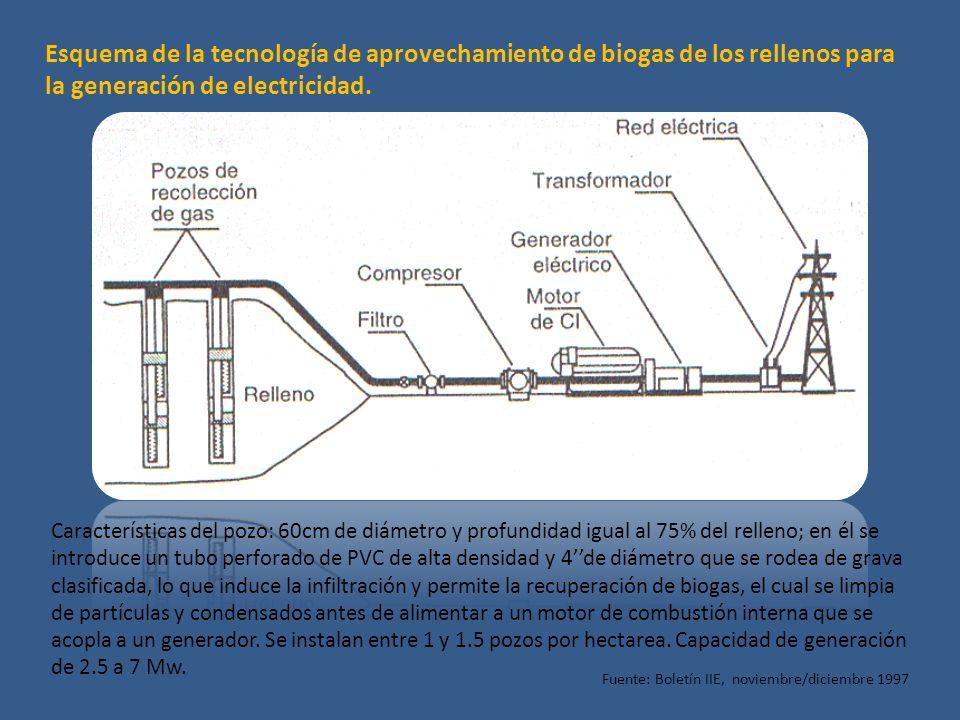 la generación de electricidad.
