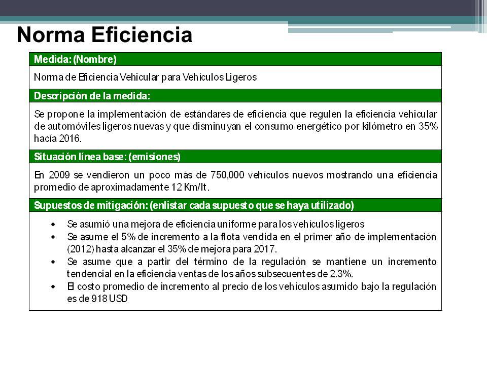 Norma Eficiencia