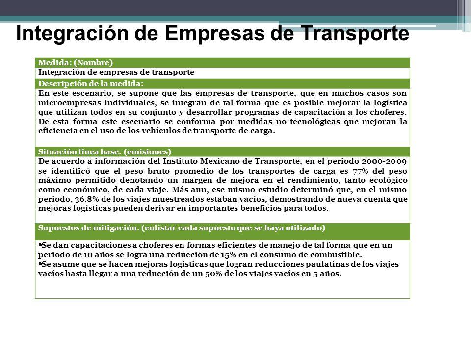 Integración de Empresas de Transporte