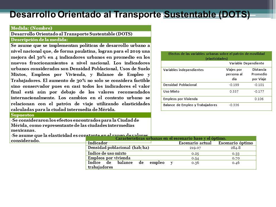 Desarrollo Orientado al Transporte Sustentable (DOTS)