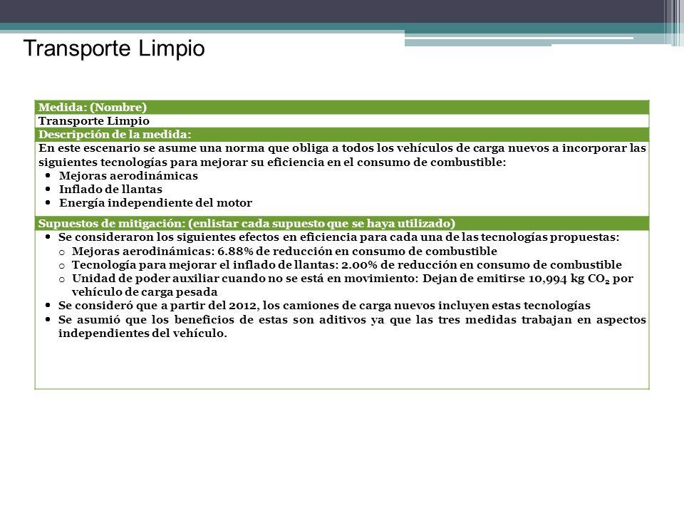 Transporte Limpio Medida: (Nombre) Transporte Limpio