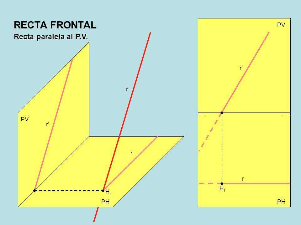 RECTA FRONTAL PV Recta paralela al P.V. r' r PV r' r r Hr Hr PH PH