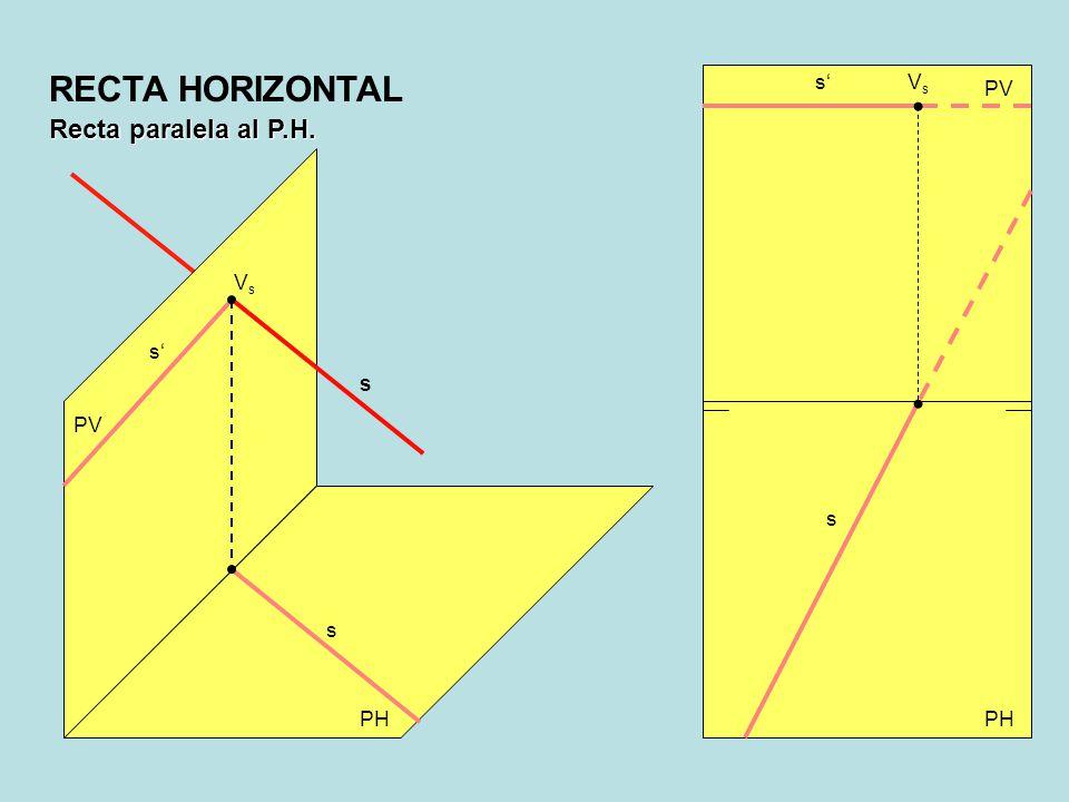RECTA HORIZONTAL s' Vs PV Recta paralela al P.H. Vs s' s PV s s PH PH