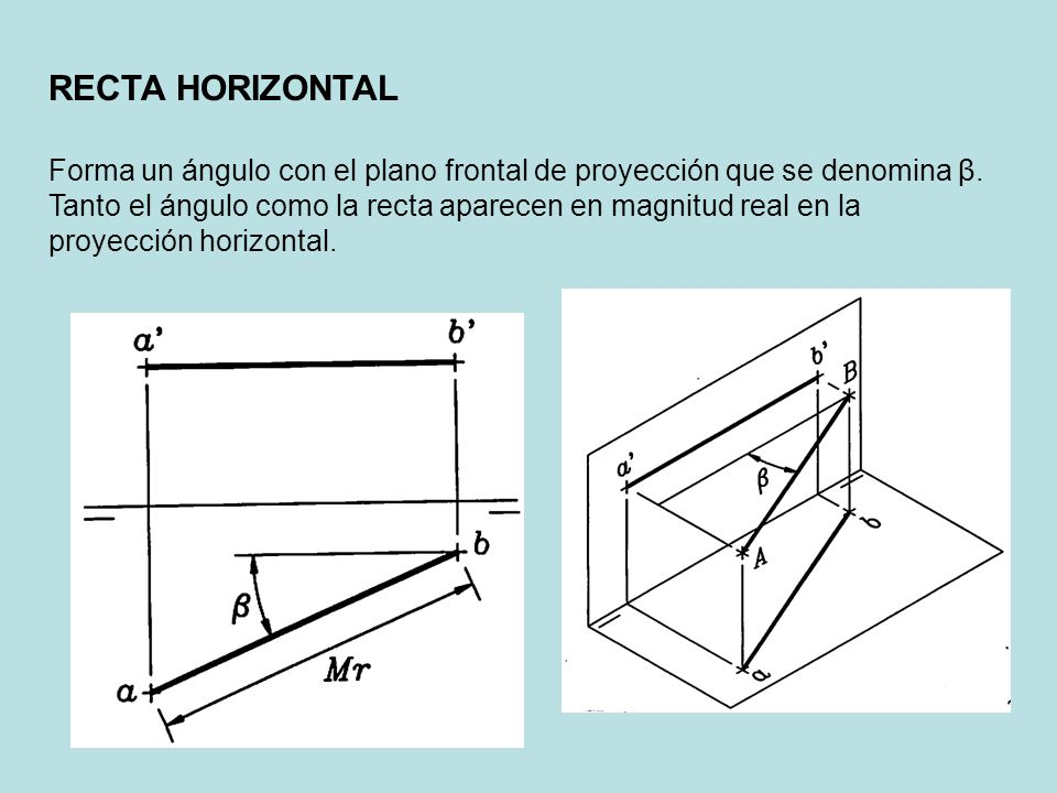 RECTA HORIZONTAL