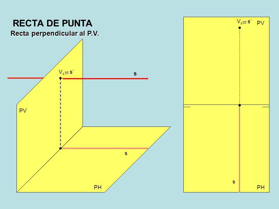 RECTA DE PUNTA Recta perpendicular al P.V. Vs s' PV Vs s' s PV s s PH