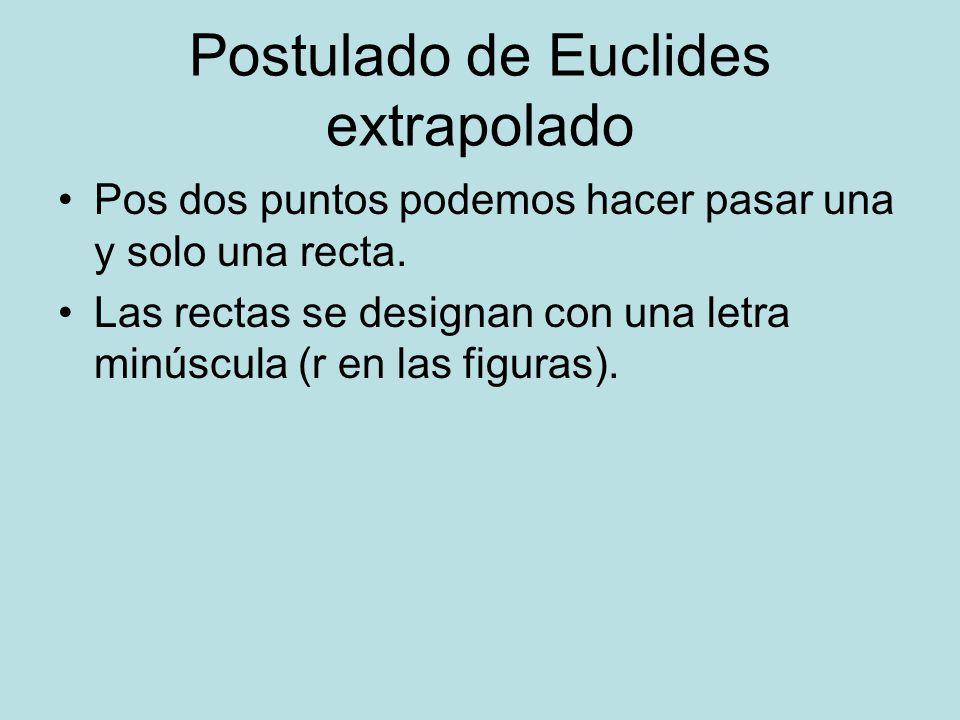 Postulado de Euclides extrapolado