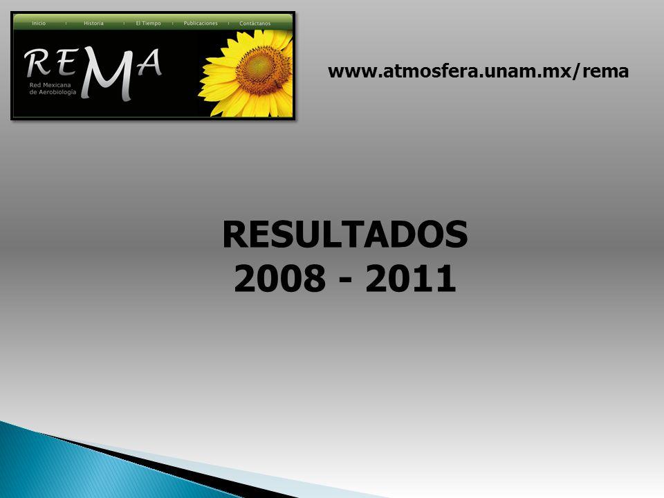 www.atmosfera.unam.mx/rema RESULTADOS 2008 - 2011