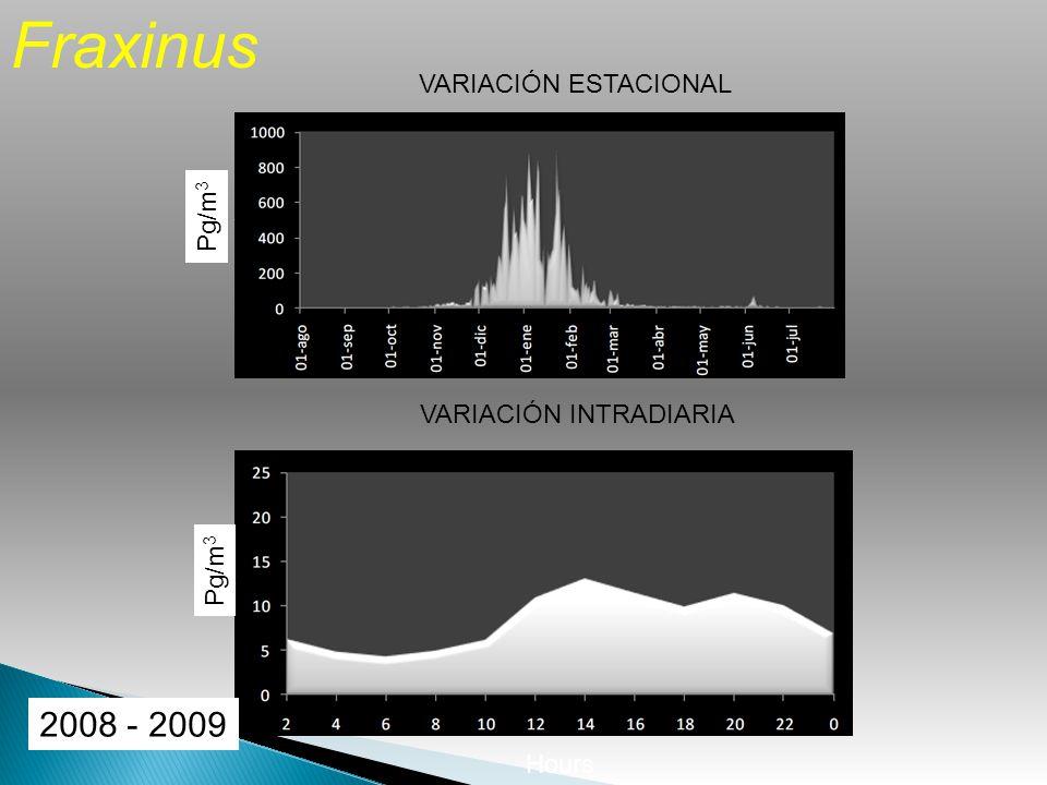 Fraxinus 2008 - 2009 VARIACIÓN ESTACIONAL Pg/m3 VARIACIÓN INTRADIARIA
