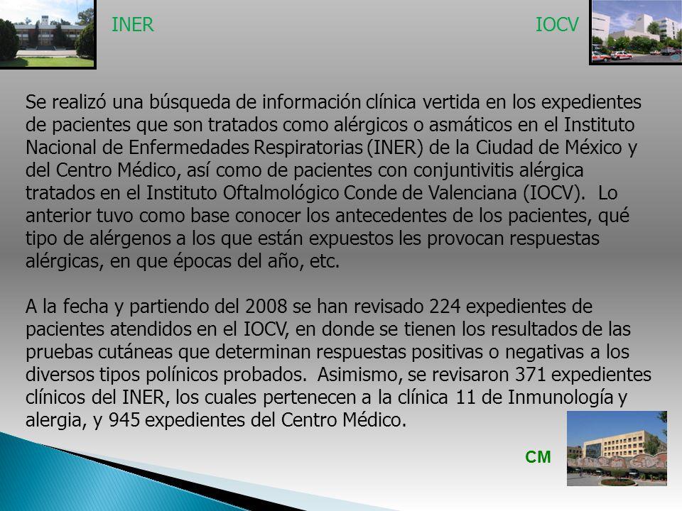 INER IOCV.