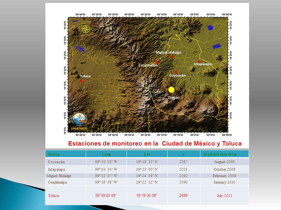Estaciones de monitoreo en la Ciudad de México y Toluca