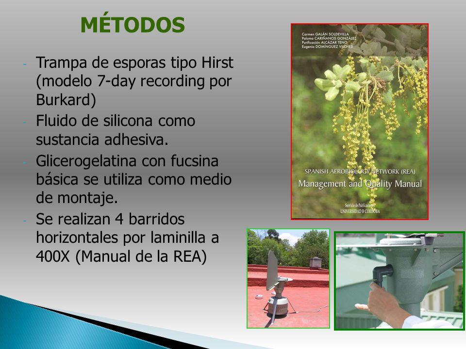 MÉTODOS Trampa de esporas tipo Hirst (modelo 7-day recording por Burkard) Fluido de silicona como sustancia adhesiva.