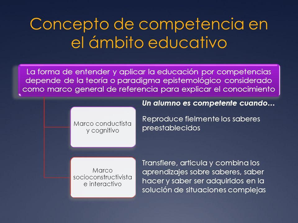 Concepto de competencia en el ámbito educativo