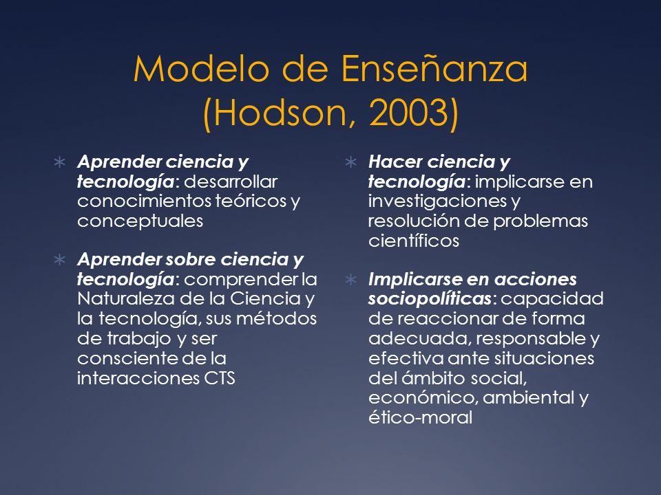 Modelo de Enseñanza (Hodson, 2003)