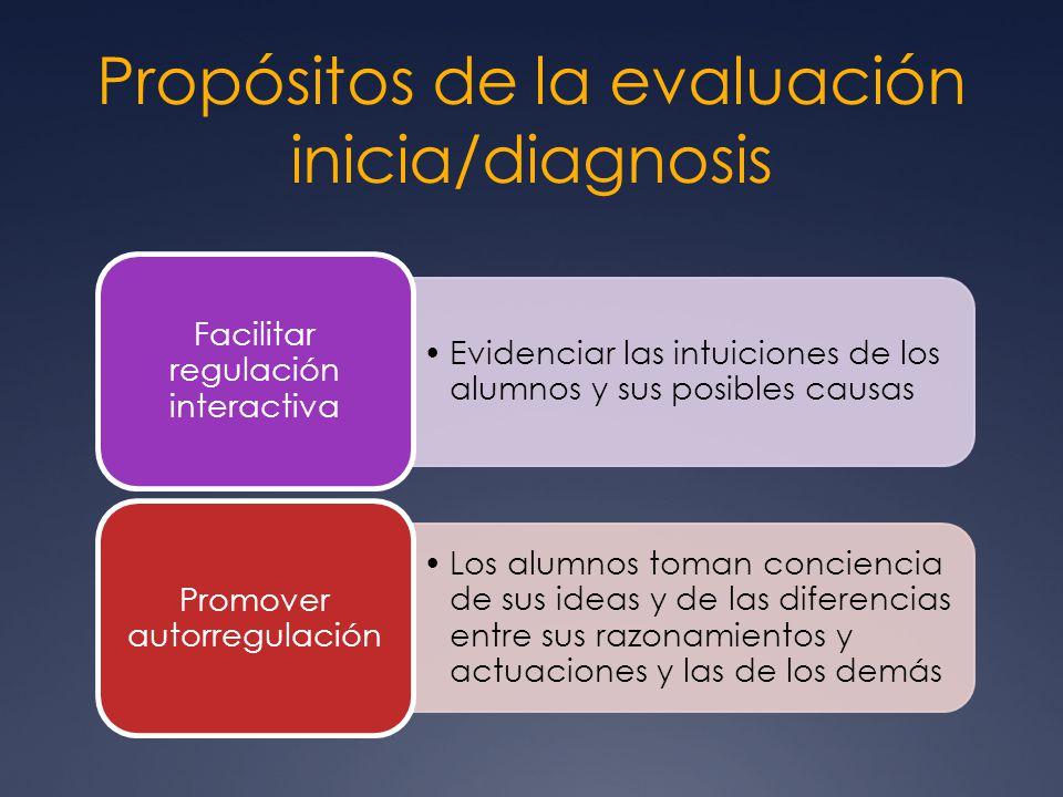 Propósitos de la evaluación inicia/diagnosis