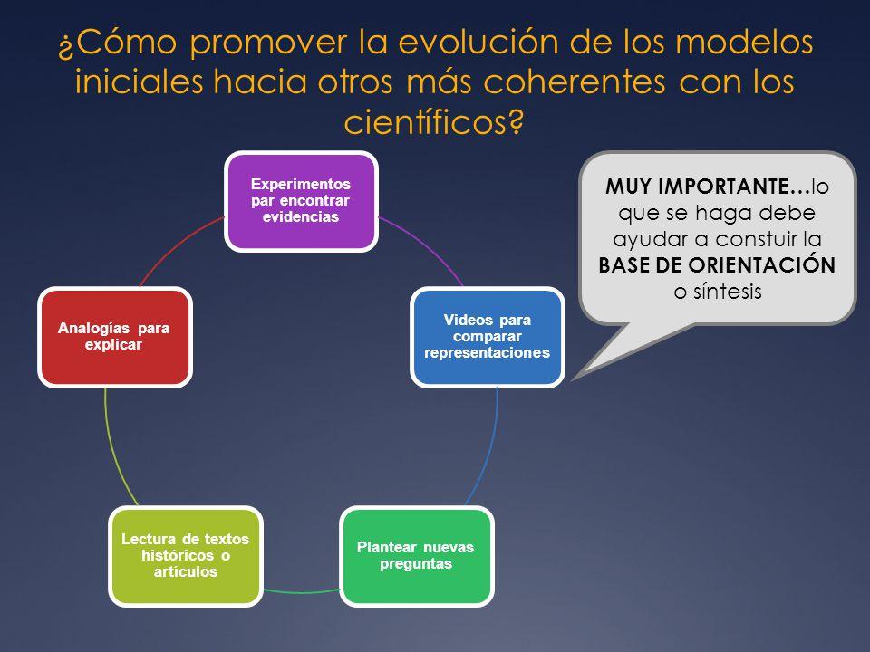 ¿Cómo promover la evolución de los modelos iniciales hacia otros más coherentes con los científicos