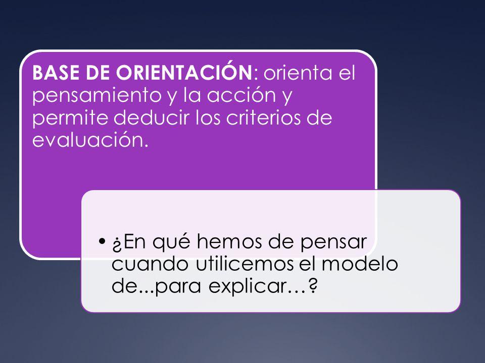 BASE DE ORIENTACIÓN: orienta el pensamiento y la acción y permite deducir los criterios de evaluación.