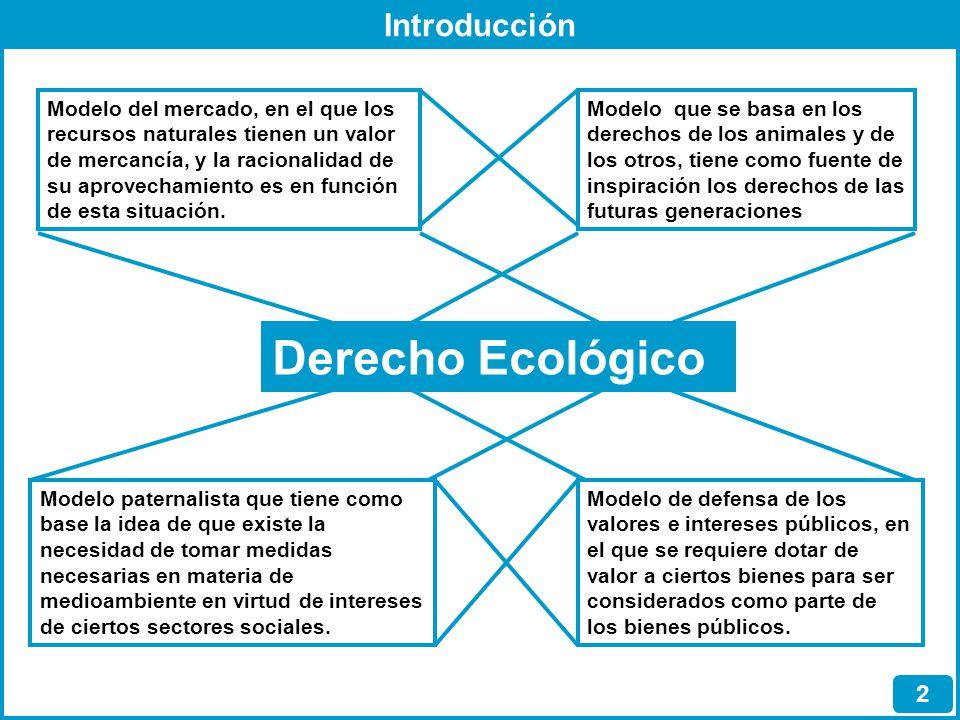 Derecho Ecológico Introducción 2