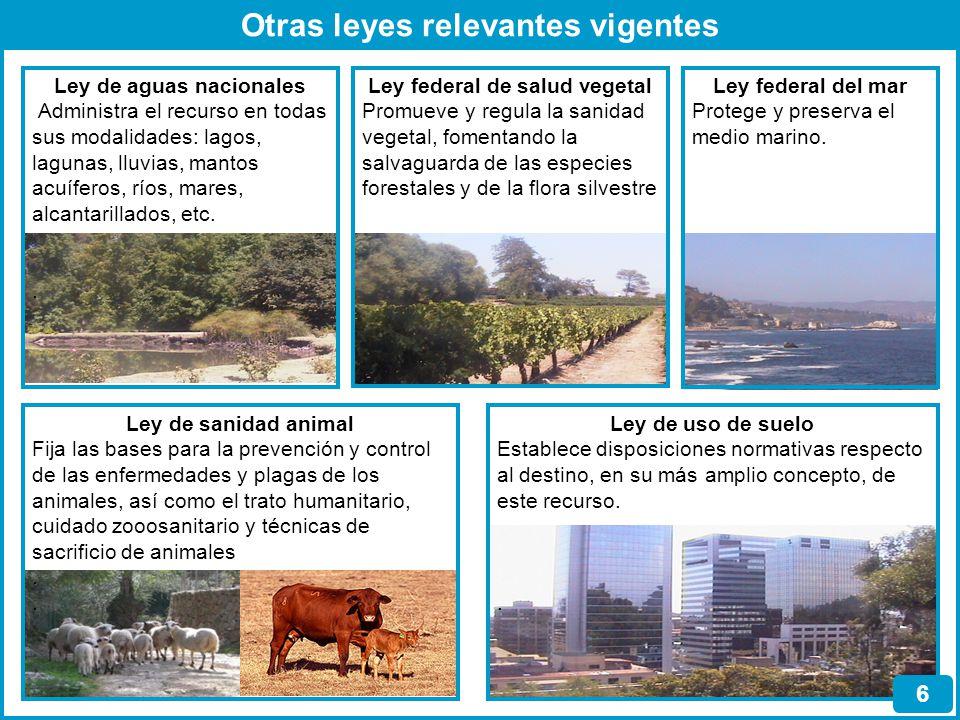 Otras leyes relevantes vigentes Ley de aguas nacionales