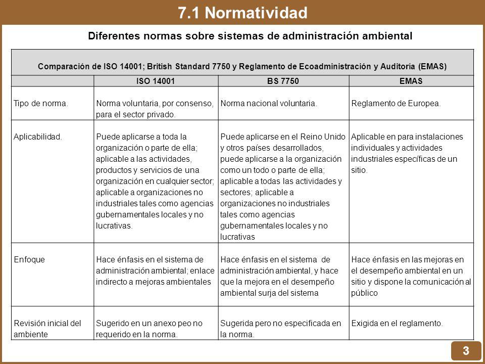 Diferentes normas sobre sistemas de administración ambiental