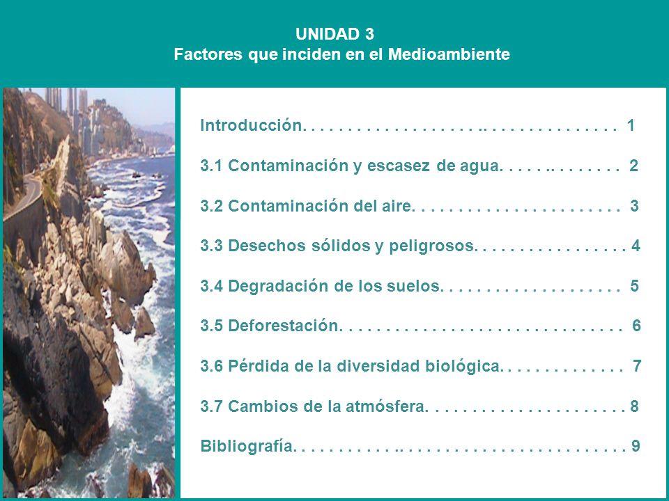 Factores que inciden en el Medioambiente