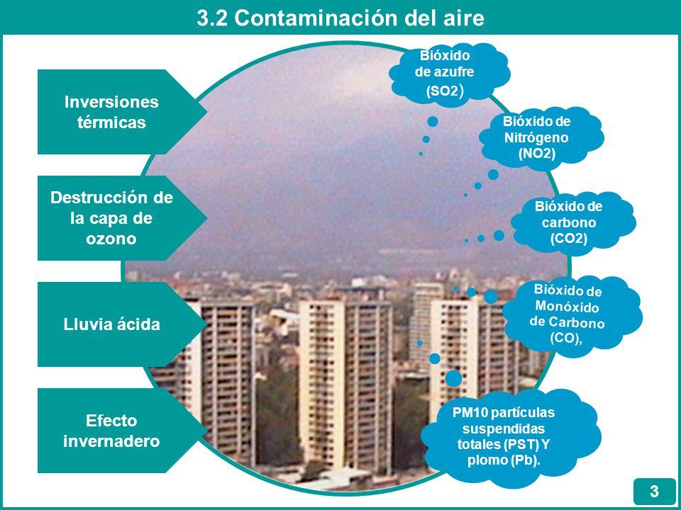 3.2 Contaminación del aire