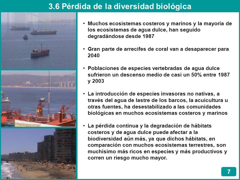 3.6 Pérdida de la diversidad biológica