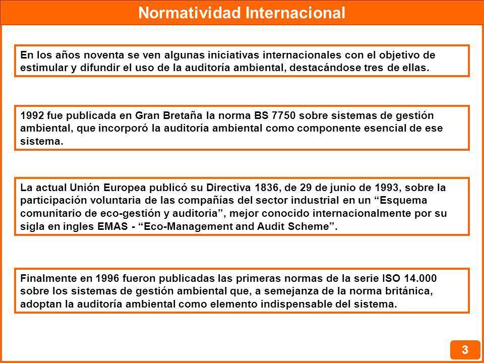 Normatividad Internacional