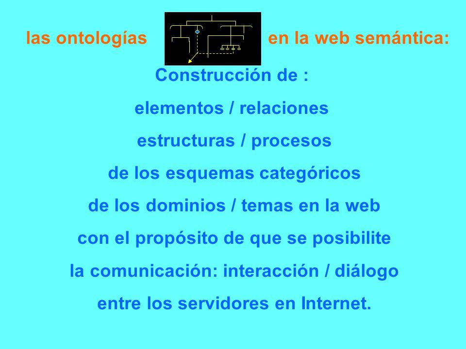 las ontologías en la web semántica: