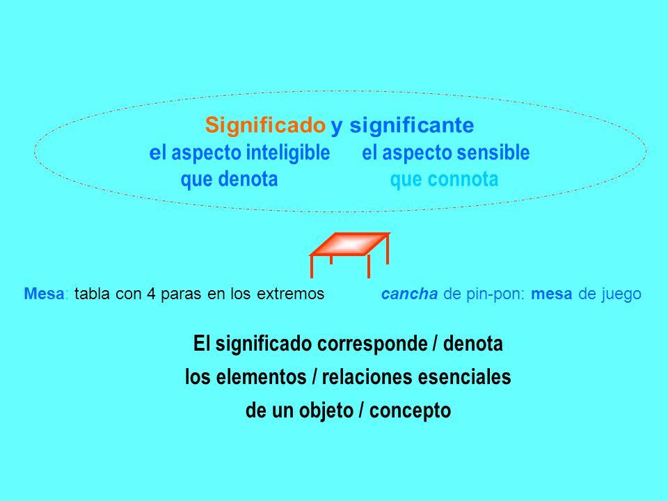 Significado y significante el aspecto inteligible el aspecto sensible